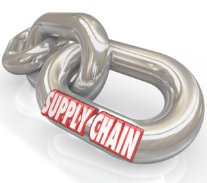 supply chain and the effects on logistics