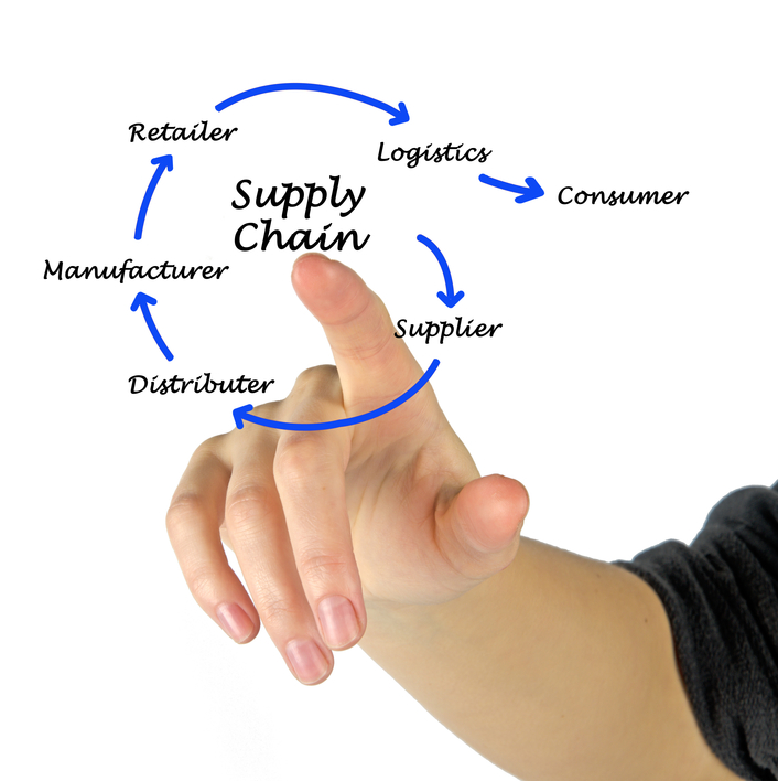 supply chains and omnichannel